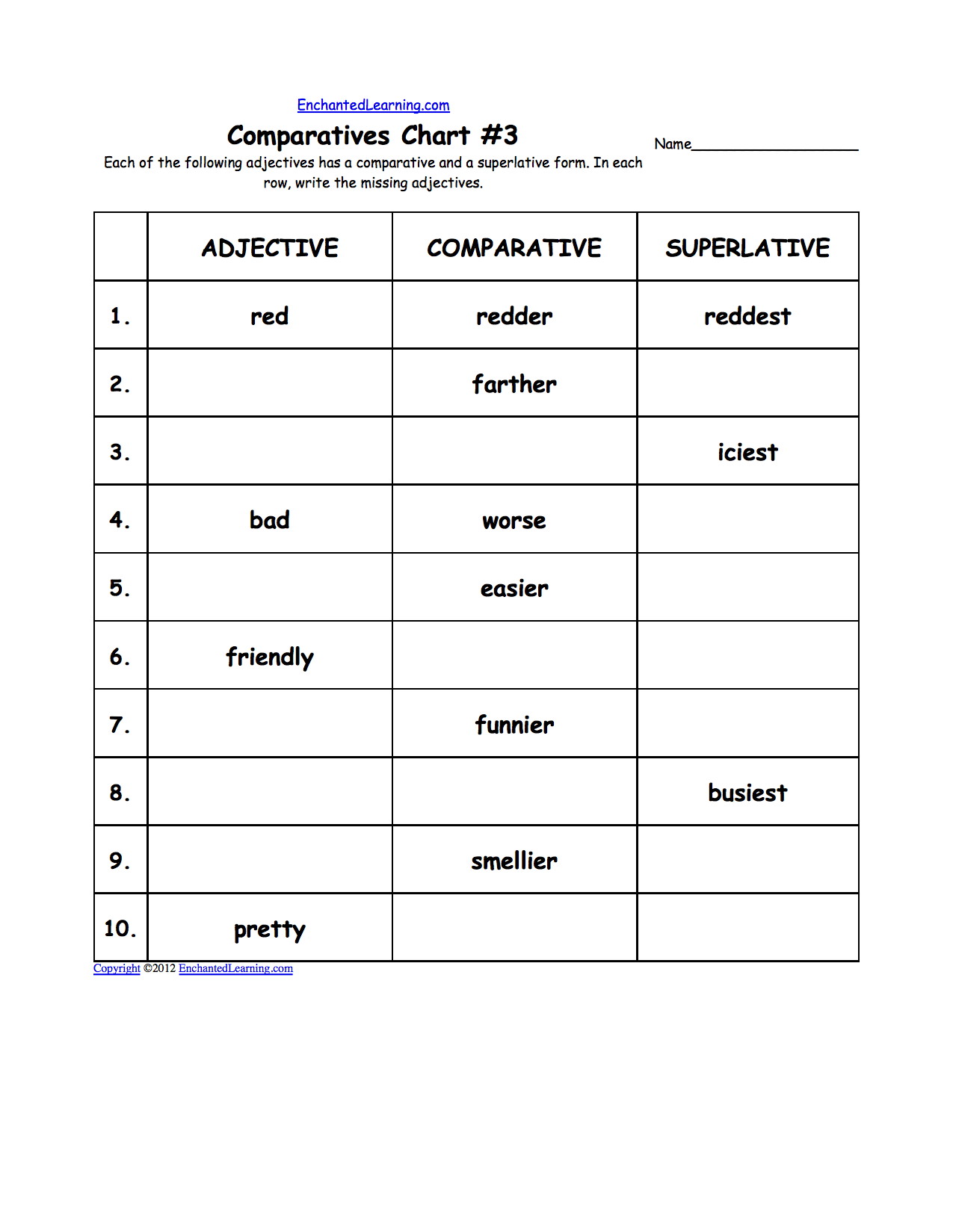 parts of comparative essay 1st sentence for each body paragraph should be a comparative addresses all parts of the question comparative essay – step by step author.