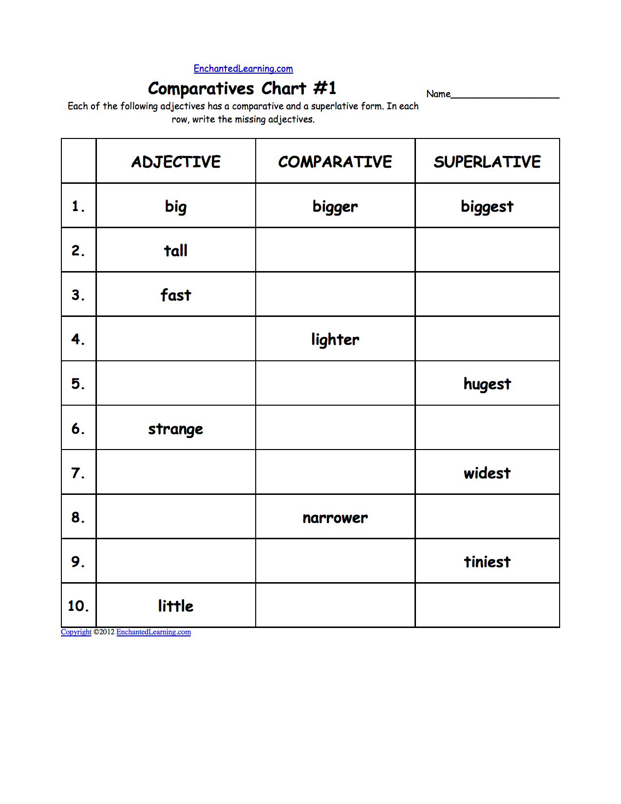 Comparatives Chart Worksheets