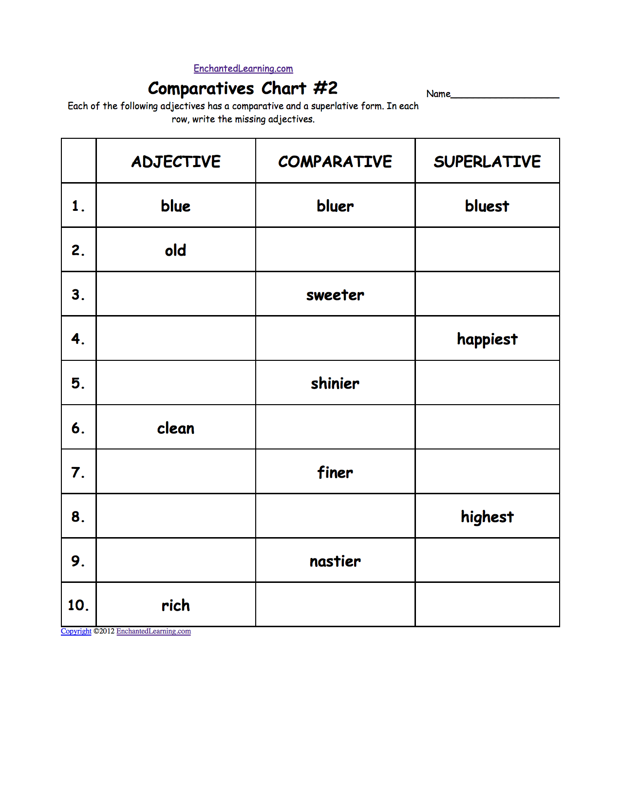 Worksheet Complete List Of Adjectives comparative and superlative adjectives enchantedlearning com each of the following has a form in row write missing blue o