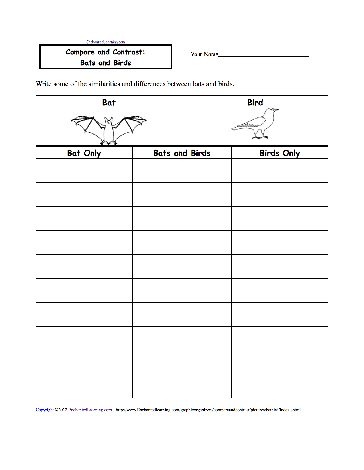 Compare and Contrast Worksheets to Print - EnchantedLearning.com