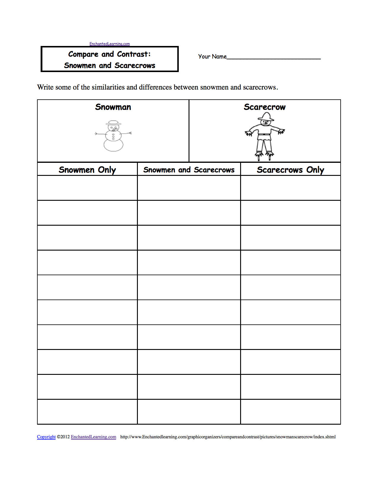 Printables Free Compare And Contrast Worksheets compare and contrast worksheets to print enchantedlearning com snowmen scarecrows