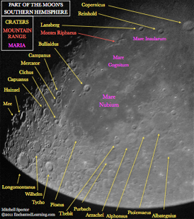 Part of the Moon's Southern Hemisphere