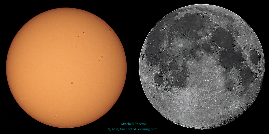 Today's Sun and Full Moon