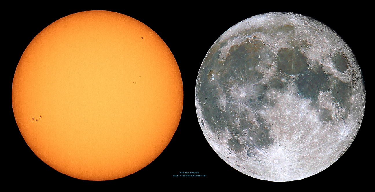 Sun with Large Sunspot on Nov. 6, 2014, and the Full Moon That Night
