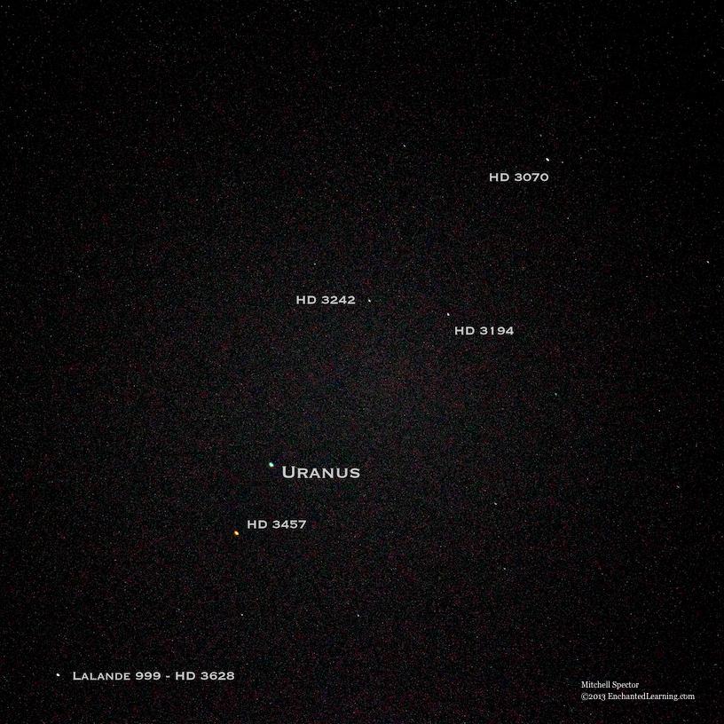 Uranus Two Weeks after Opposition - EnchantedLearning.com