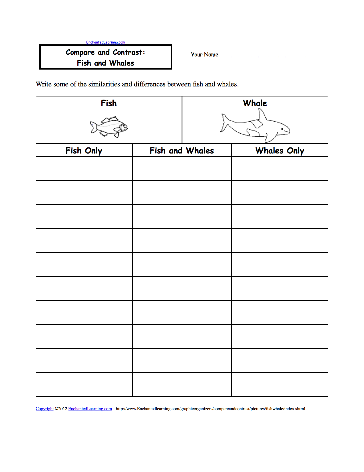 compare and contrast graphic organizers - enchantedlearning