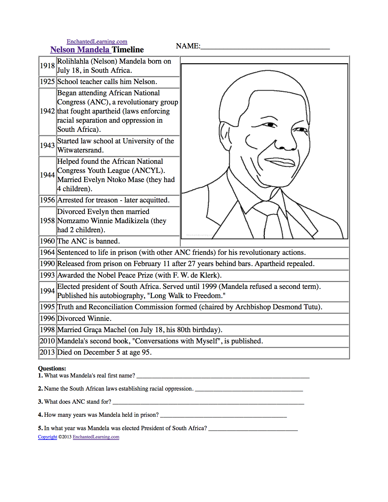 Nelson Mandela  Enchantedlearningcom Nelson Mandela Printout Example Of Essay Writing In English also Thesis Statement In Essay  Need Help With Assignment