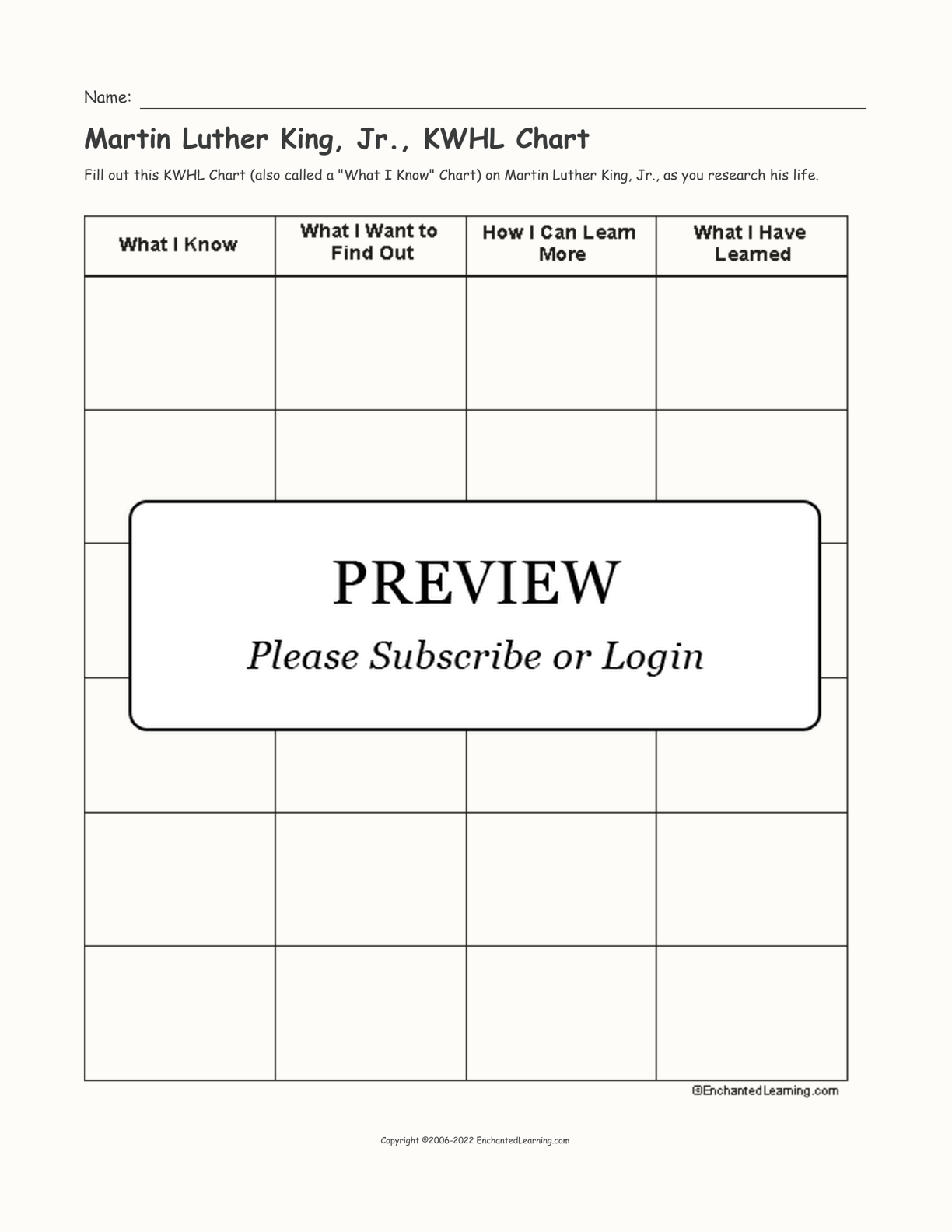 Martin Luther King, Jr., KWHL Chart interactive printout page 1