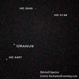 Uranus Two Weeks after Opposition